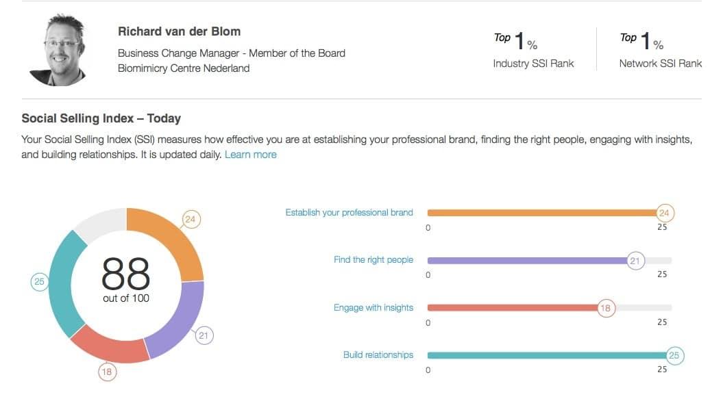 LinkedIn SSI: hoe scoor je hoger? - Salesgids